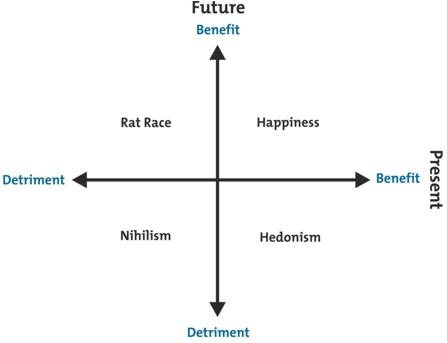 Happiness-Model.jpg